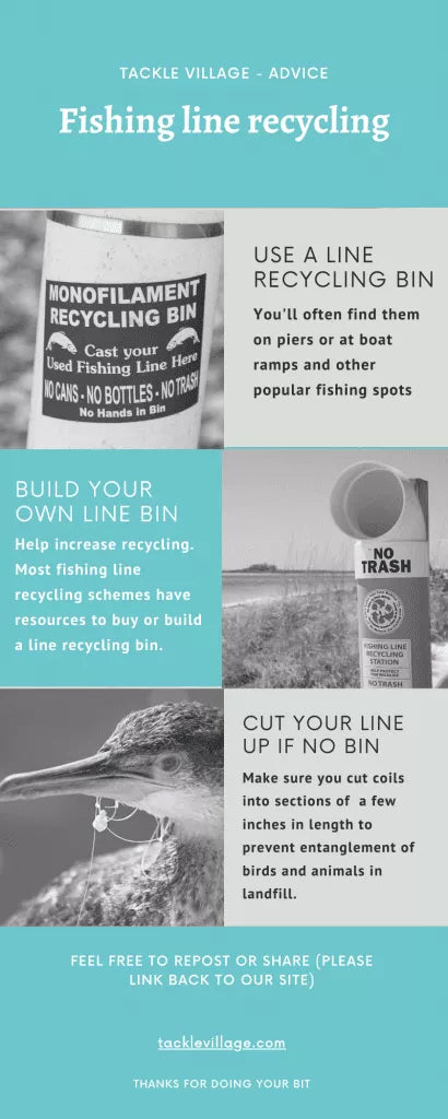 Tackle Village recycle fishing line graphic
