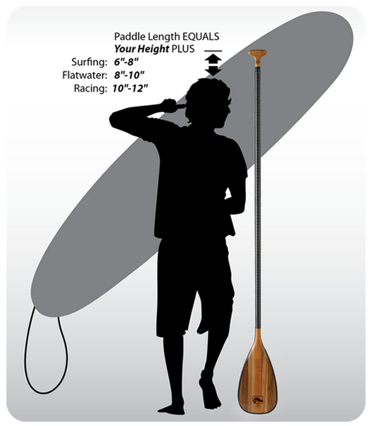 size a sup paddle