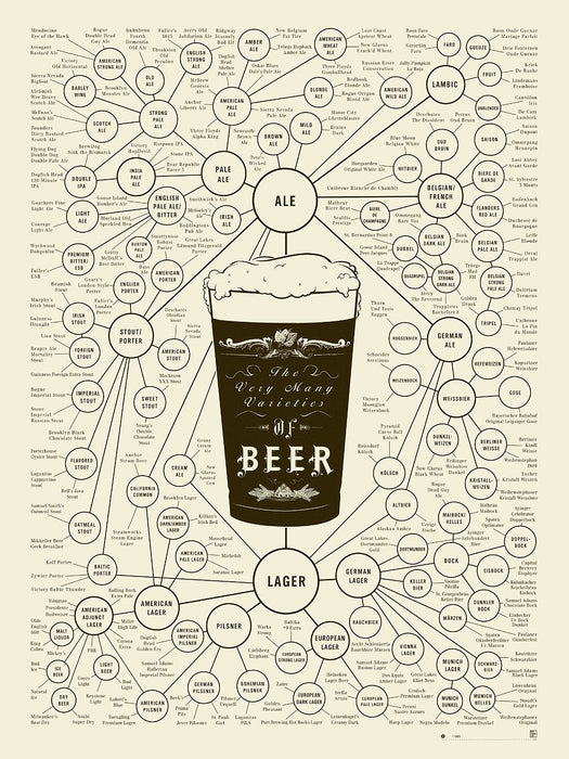Buy lites up - Online store for holiday / seasonal, beer pop chart in USA, on sale, low price, discount deals, coupon code
