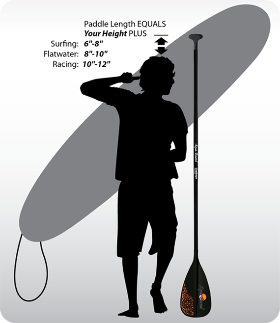 Stand-Up Paddle Sizing