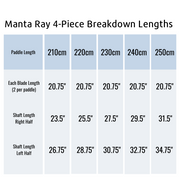 Manta Ray 4-Piece Breakdown Lengths