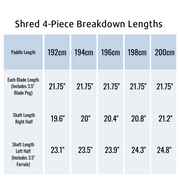 Shred 4-Piece Breakdown Lengths