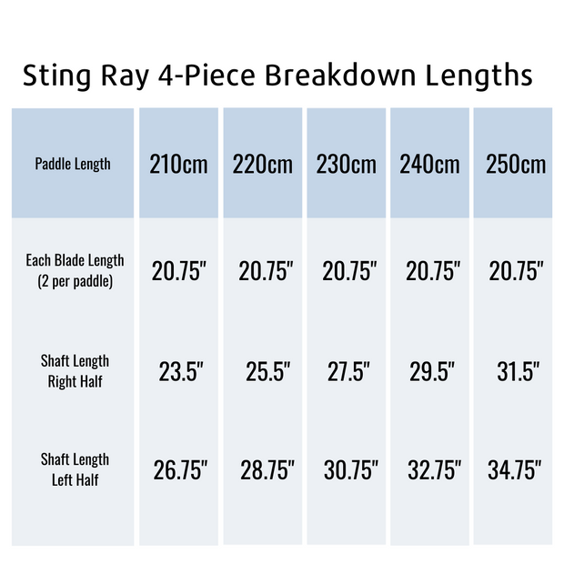Sting Ray 4-Piece Breakdown Lengths