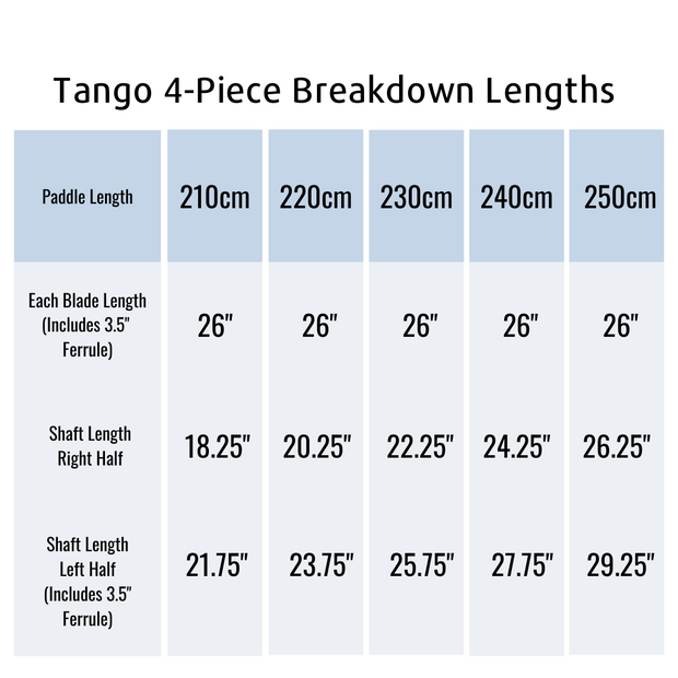 Tango 4-Piece Breakdown Lengths