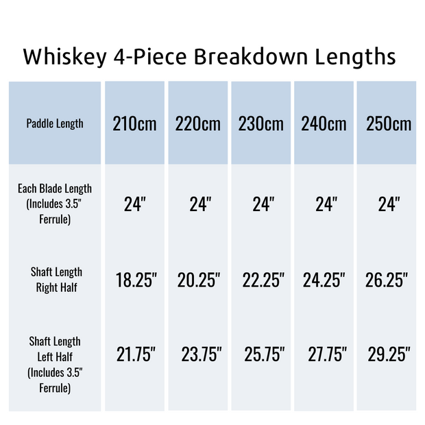 Whiskey 4-Piece Breakdown Lengths