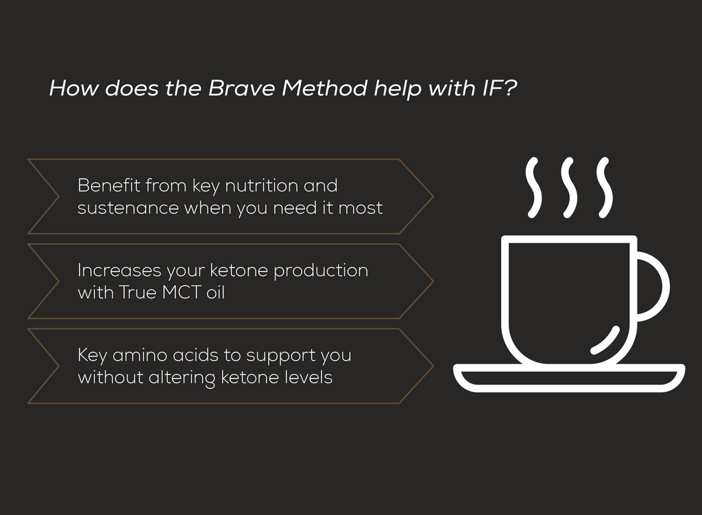 How the Brave Method works - no hunger during Intermittent Fasting