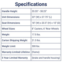 Specifications chart of HurryRoll®. Information also in plain text below.
