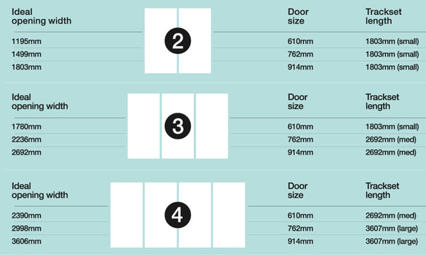 Bedrooms Plus Heritage Sliding Wardrobe Door Track Set Guide