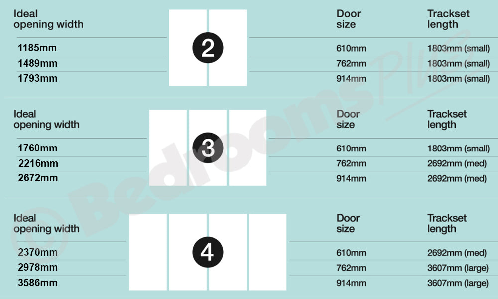 Classic Sliding Wardrobe Door Track Set