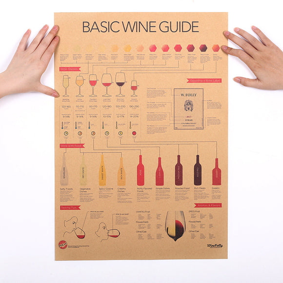 Retro Style Wine Guide (14