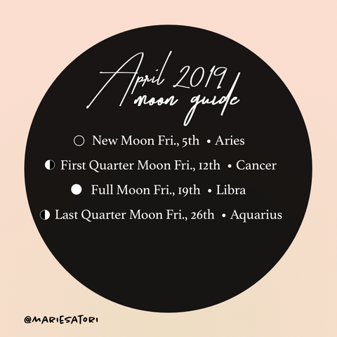 April 2019 Moon Guide & New Moon in Aries