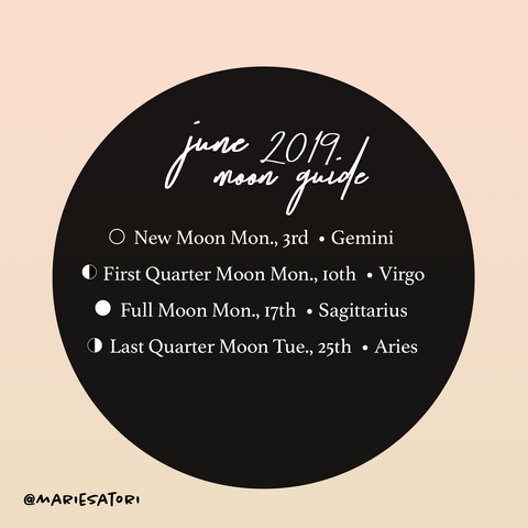 June 2019 Moon Guide