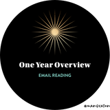 One Year Overview - Email & Recorded Voice