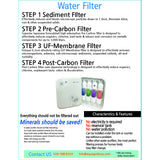 AG-1000 Under-sink Water Purifier Kit
