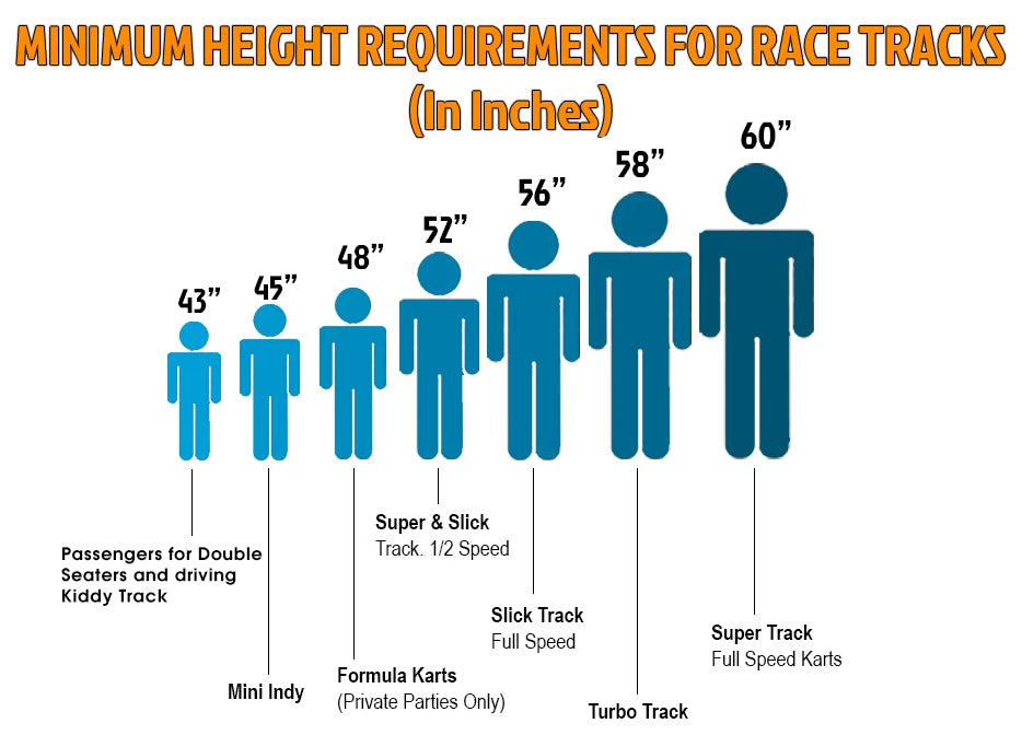 Go Kart World Minimum Height Requirements for Race Tracks In Inches Chart