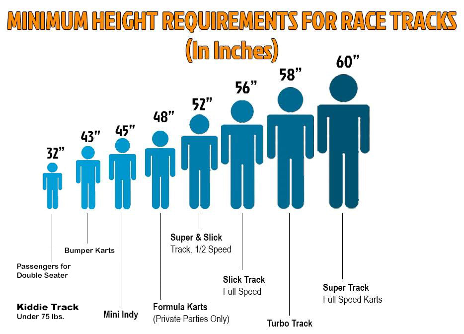 Go Kart World Minimum Height Requirement Race Track Chart in inches