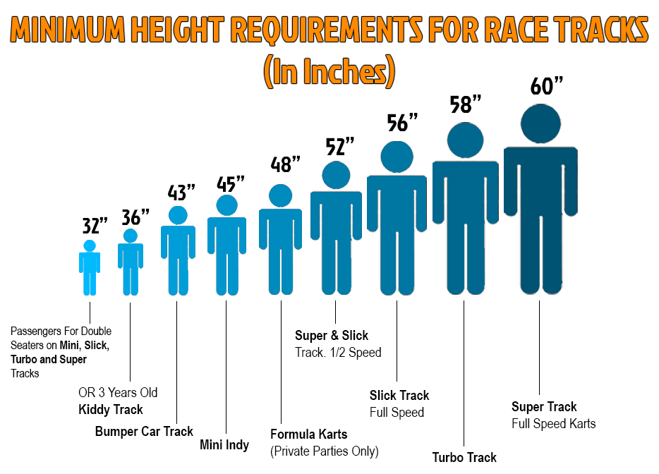Go Kart World Height Requirement Chart