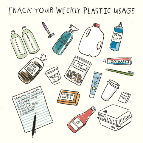track your waste