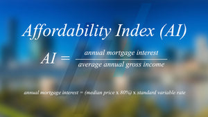 What is the Affordability Index?