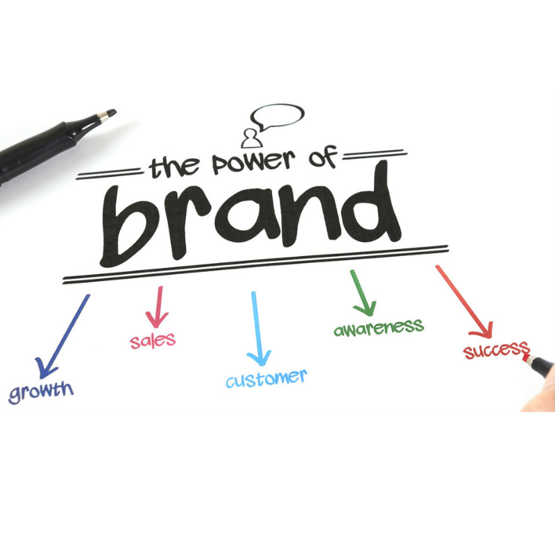 How to build YOUR BRAND and look like a pro
