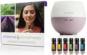 Emotional Aromatherapy Kit     148.5 PV