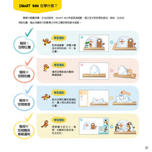 Load image into Gallery viewer, 【小康軒】SMART BOX 益智遊戲盒(數學力Math) - glorias-bookstore