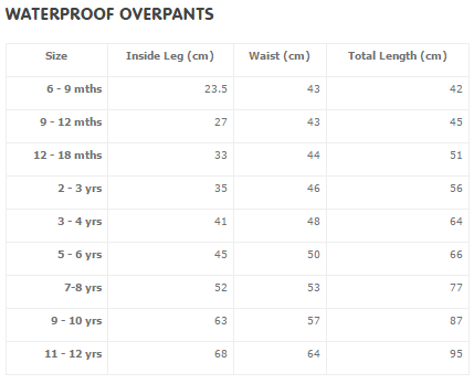 Delinky Kids Overpants Size Guide