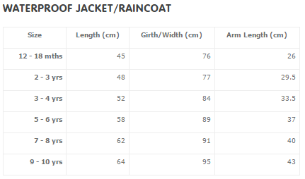 Delinky Kids Jacket Size Guide
