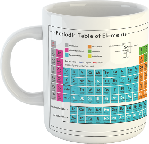 Mugs science snowgooseandlily periodic table of elements mug urtaz Image collections