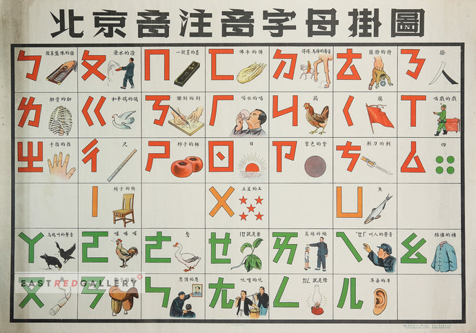 image of authentic 1953 Chinese propaganda poster Beijing pronunciation Bopomofo chart