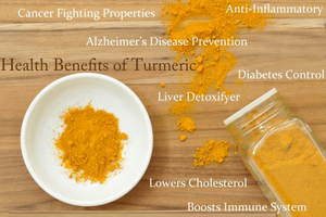 The Health Benefits of Organic Turmeric