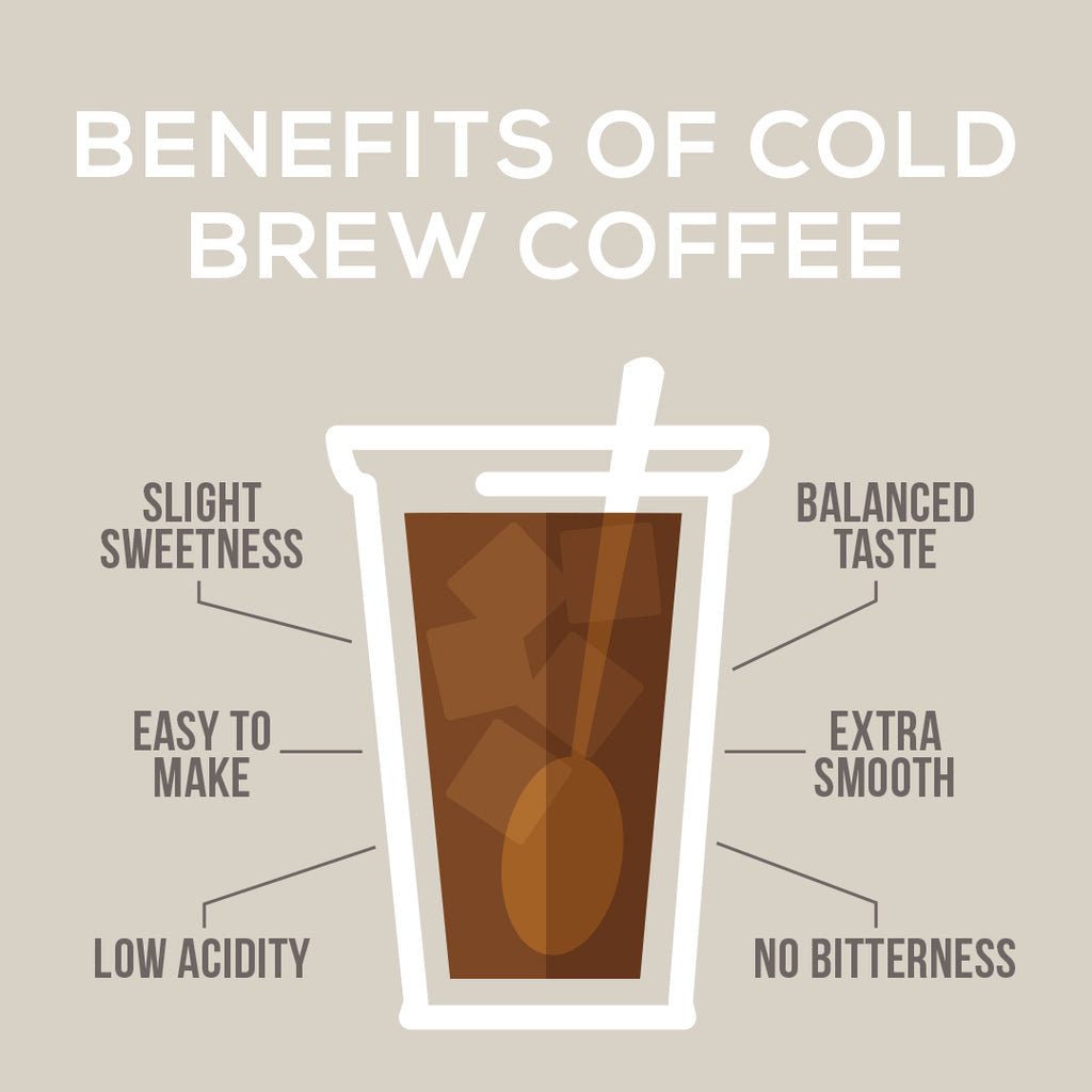 Why Cold Brew Coffee is the Way to Go