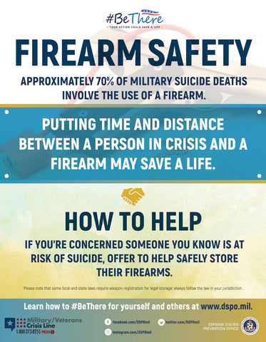 Firearm Safety Poster - Digital Download