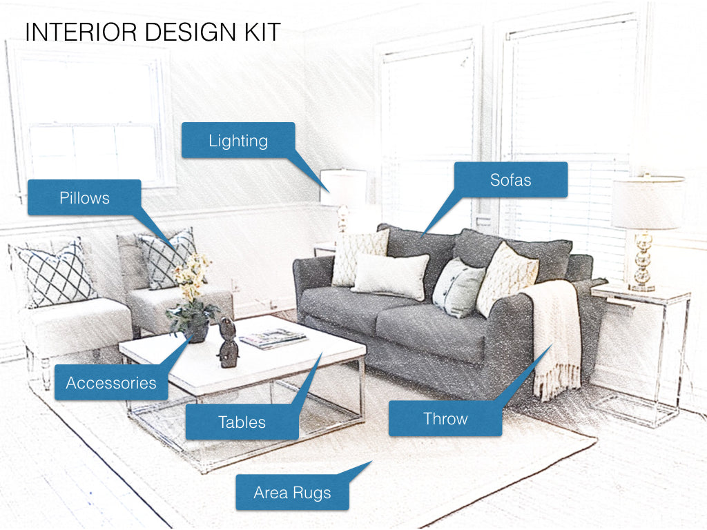What Is An Interior Design Kit