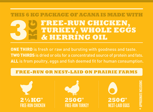 Acana Classic Prairie Poultry