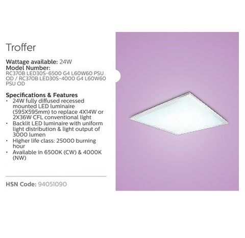 Panel Light and Troffer