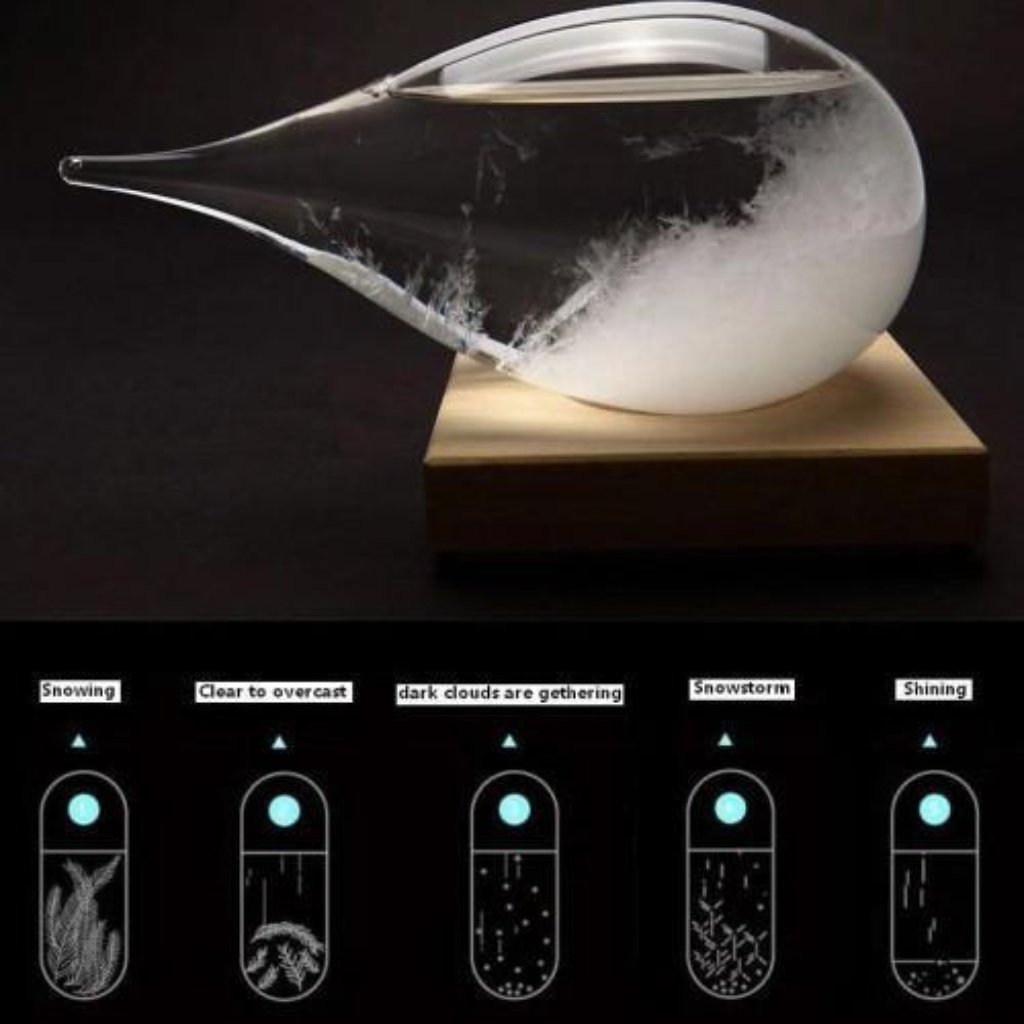 Weather Predicting Crystal