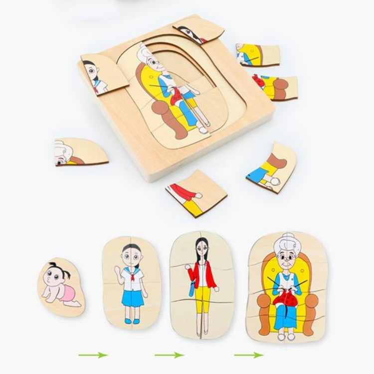 Wooden Woman Growth Layered Puzzle - iKids