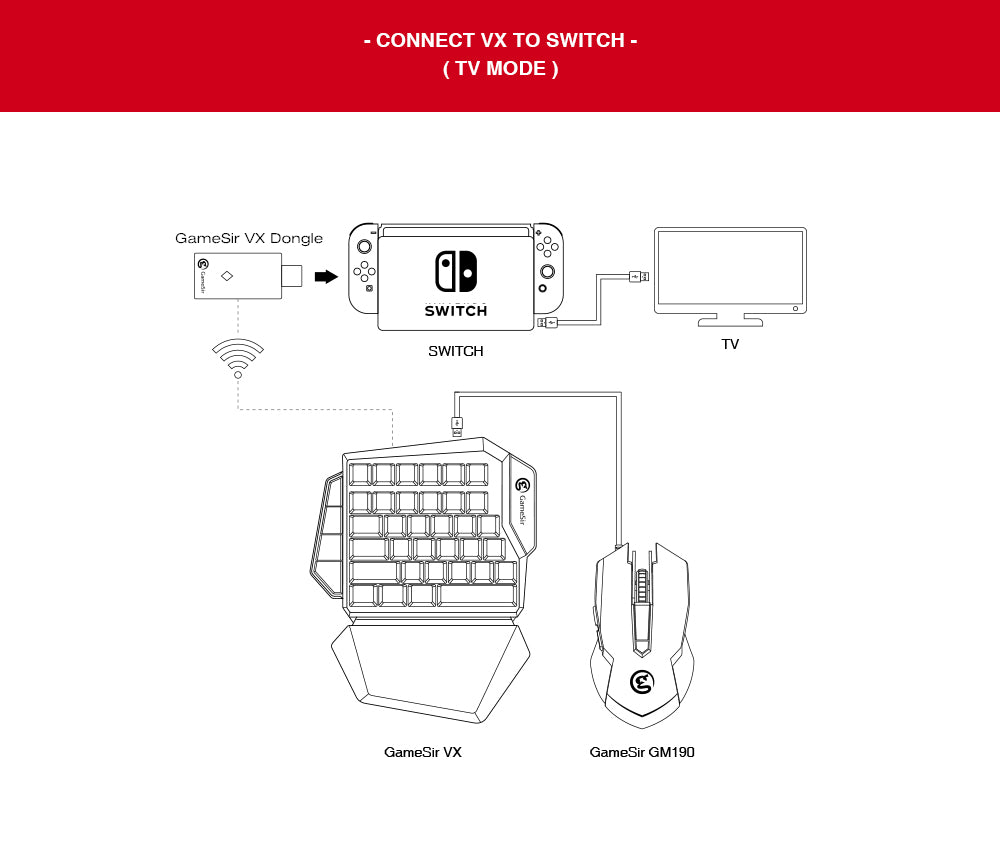 Xbox One /PS4/PS3/Nintendo Switch Keyboard and Mouse Converter for Apex Legends