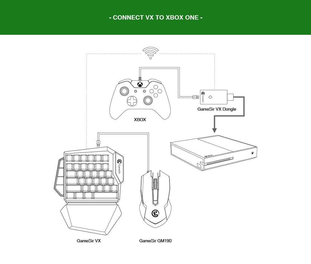 Xbox One Keyboard and Mouse for Windows PC