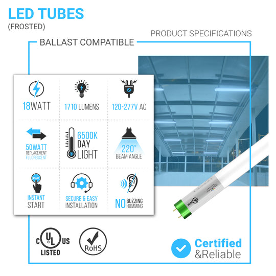 T8 4ft LED Glass Tube Light, 18W, 6500K, Single-Ended Power, Frosted, 4 FT LED Bulbs No Ballast
