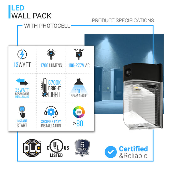 LED Wallpack Specs
