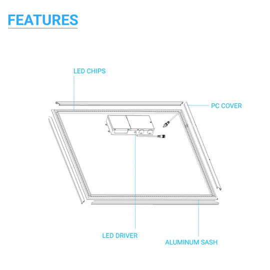 2x2ft LED T-Bar Panel Light, 40W, 5000K
