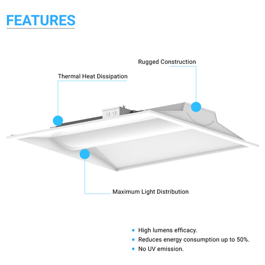 2x2 LED Troffer Light Fixtures, 30W, 5000K, 2-Pack Dimmable, Perfect Indoor LED Lighting