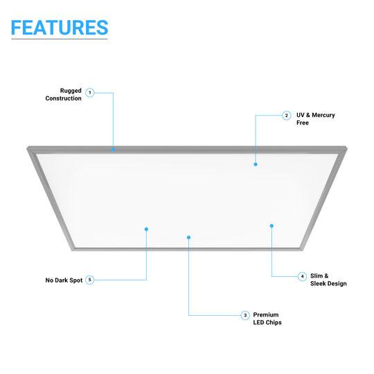 LED Panel 2X4 50W 5000K Dimmable With Battery Back Up (2-Pack)