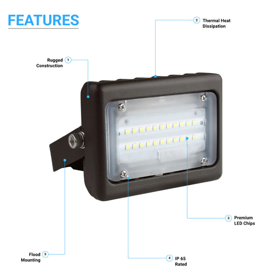 LED Flood light Features