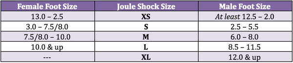 Joule Apolla Shocks