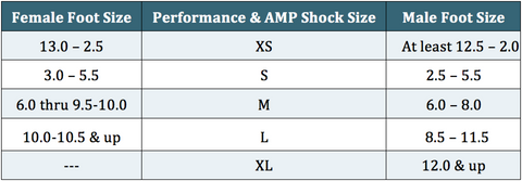Performance Apolla Shocks