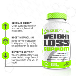Weight Loss & Blood Sugar Support