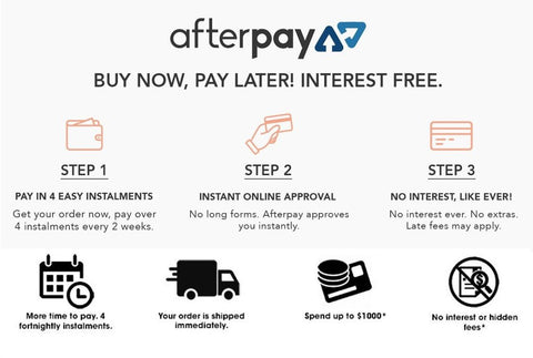 how afterpay works shop now pay later